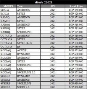 Skoda Prices in Egypt 2021